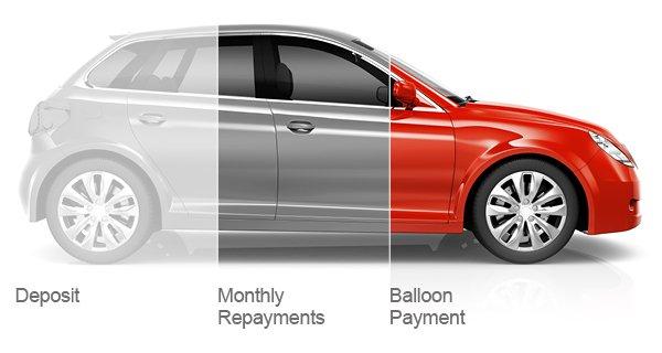 Car Finance Balloon Payment